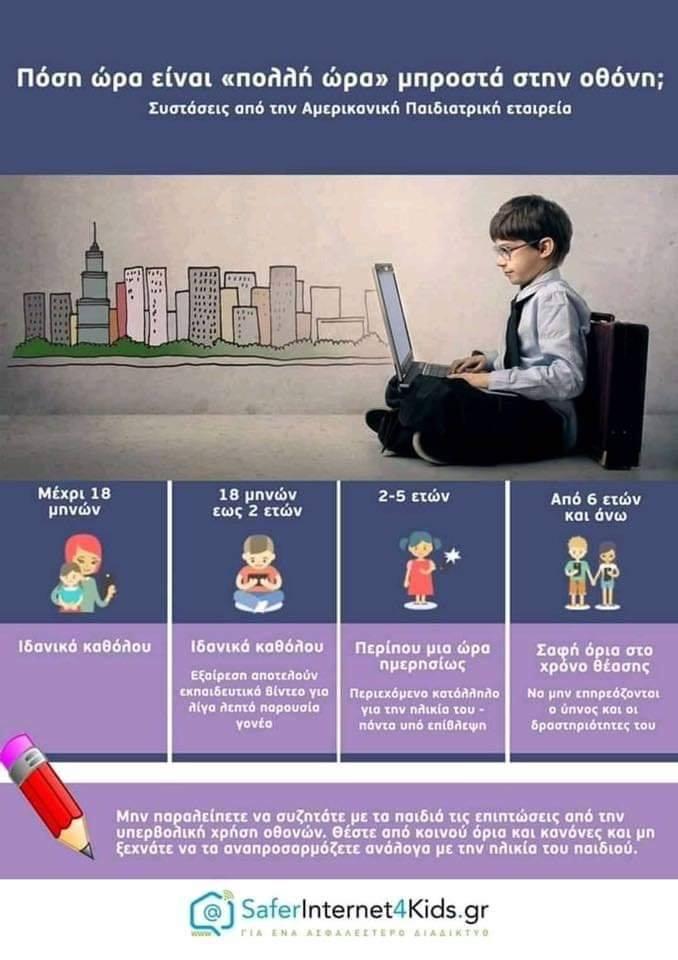 Ασφαλής έκθεση του παιδιού σε οθόνες