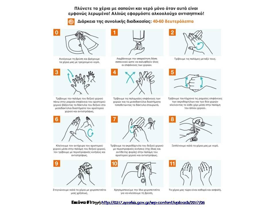 Tips για το πλύσιμο των χεριών για άτομα με δυσκολίες στην αισθητηριακή επεξεργασία